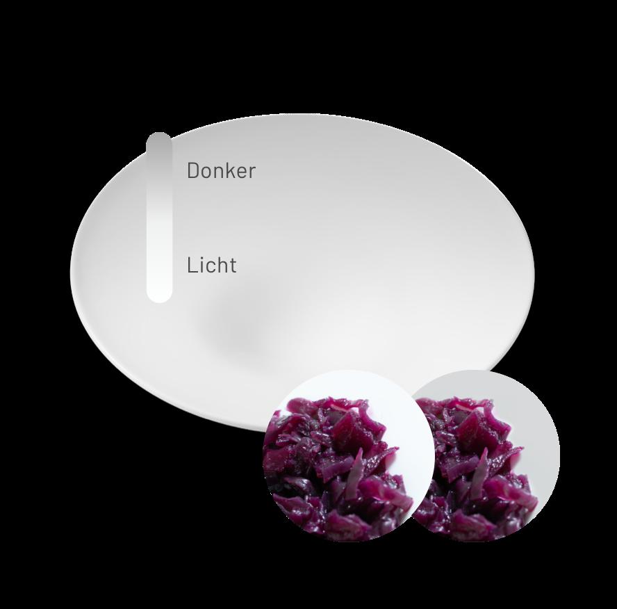 Bord licht